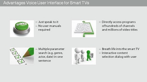 Advantages Voice User Interface